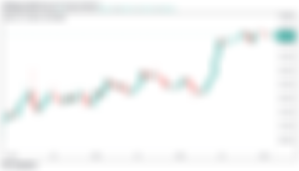 Cena bitcoinů dosáhla 34 000 $, protože obchodník předpovídá nové víkendové zúčtování odporu