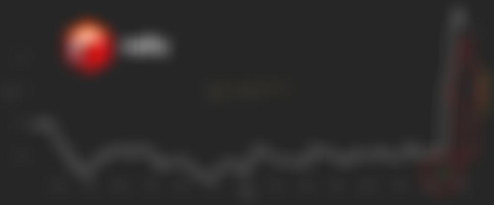 VORTECS-Bericht: Der Altseason-Indikator wechselt zu Bitcoin, selbst wenn Rallye und Polygon ansteigen