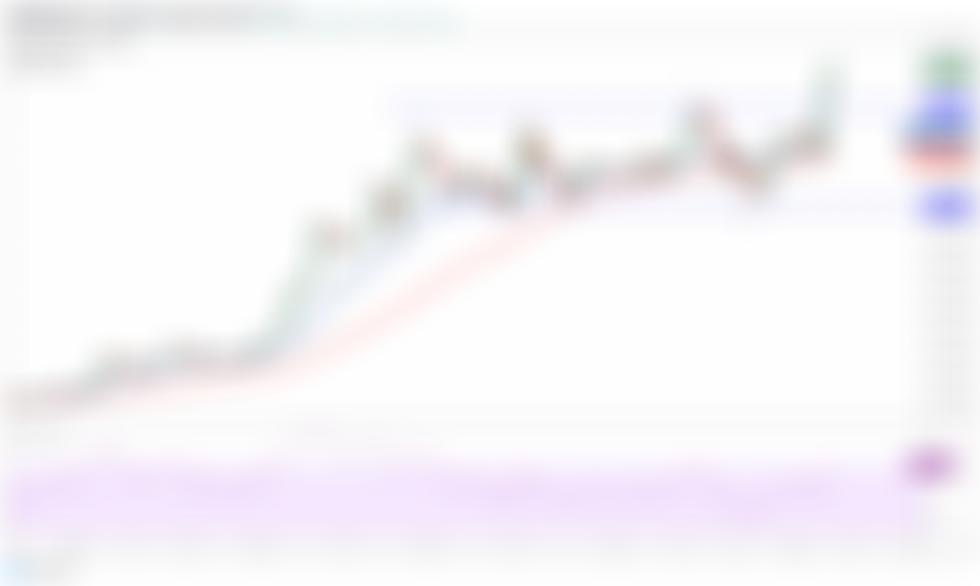 Cenová analýza 5/7: BTC, ETH, BNB, DOGE, XRP, ADA, DOT, BCH, LTC, UNI