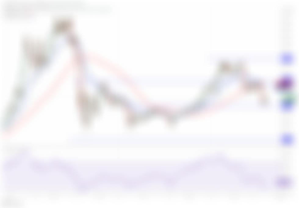 Prijsanalyse 22-09: BTC, ETH, ADA, BNB, XRP, SOL, DOT, DOGE, AVAX, UNI