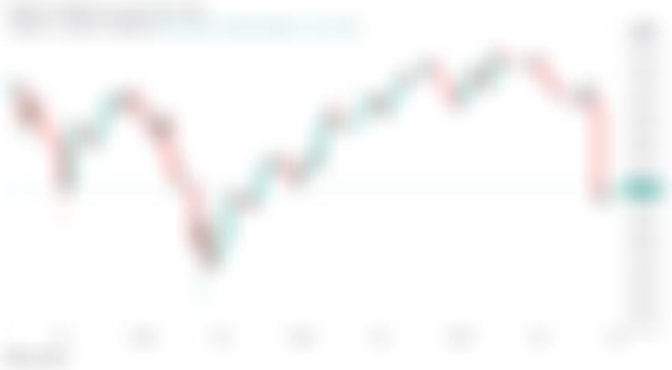 Oude FUD, nieuwe BTC-prijsdip — Weken oud crypto-verbod in China leidt tot prijsdaling van Bitcoin tot $ 42K