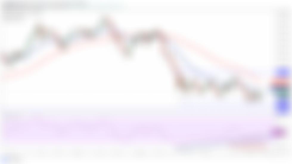Analiza cen 6/28: BTC, ETH, BNB, ADA, DOGE, XRP, DOT, UNI, BCH, LTC