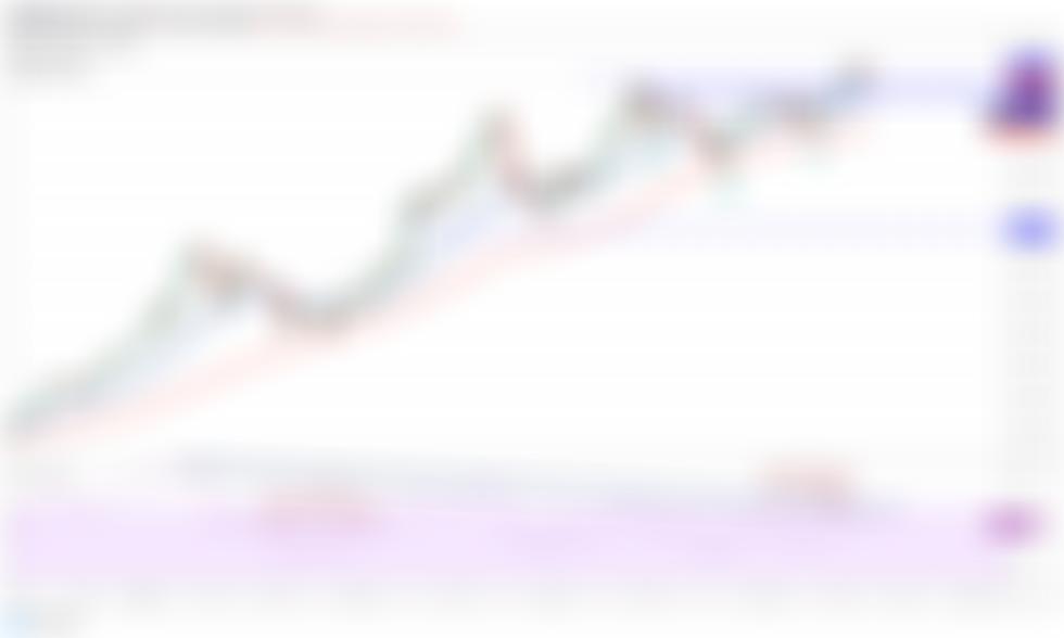 Cenová analýza 4/16: BTC, ETH, BNB, XRP, DOGE, ADA, DOT, LTC, UNI, LINK