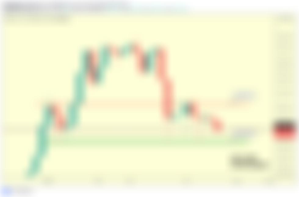 Fed bere na stablecoiny: 5 věcí, které je třeba tento týden sledovat v bitcoinech