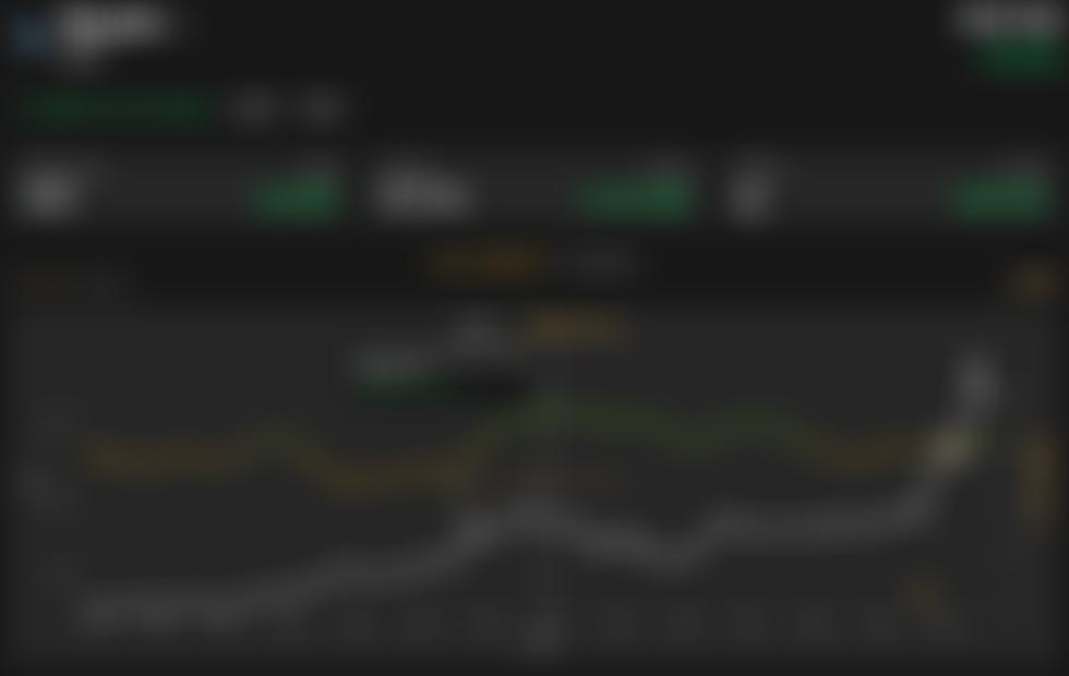 Altcoins pompen terwijl handelaren anticiperen op een lagere ondersteuningstest van Bitcoin