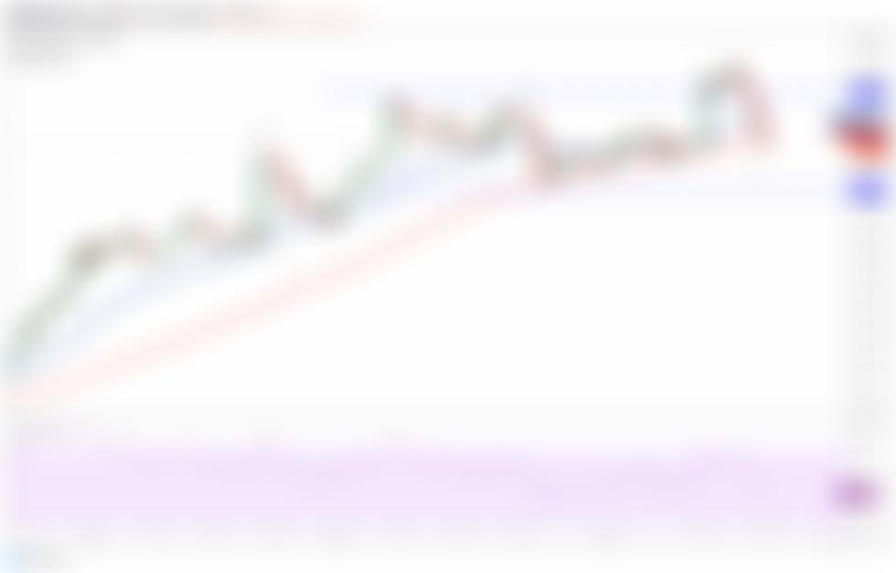 Analiza cen 4/19: BTC, ETH, BNB, XRP, DOGE, ADA, DOT, LTC, BCH, UNI