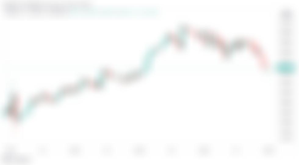 """Další zastávka 85 000 $ za bitcoiny, protože analytici předpovídají """"výbušné"""" Q4 pro cenové akce BTC"""