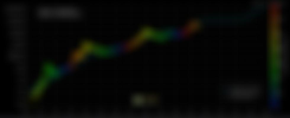 Geweldige koop? Bitcoin handelt met een record van 59% onder het koersdoel van het BTC-prijsmodel
