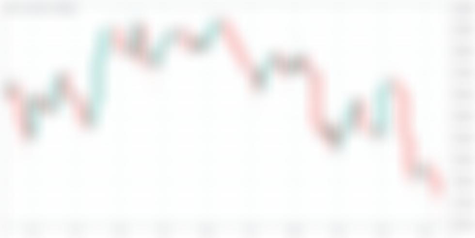 3 powody, dla których BTC raczej nie będzie handlować poniżej 50000 $ w najbliższym czasie