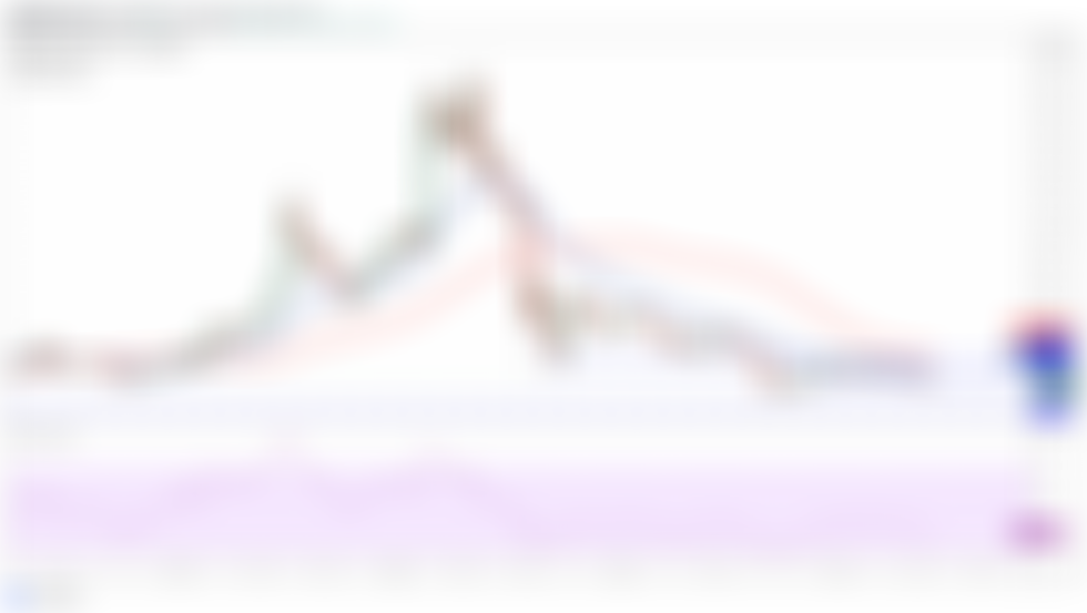 Árelemzés 7/14: BTC, ETH, BNB, ADA, XRP, DOGE, DOT, UNI, BCH, LTC