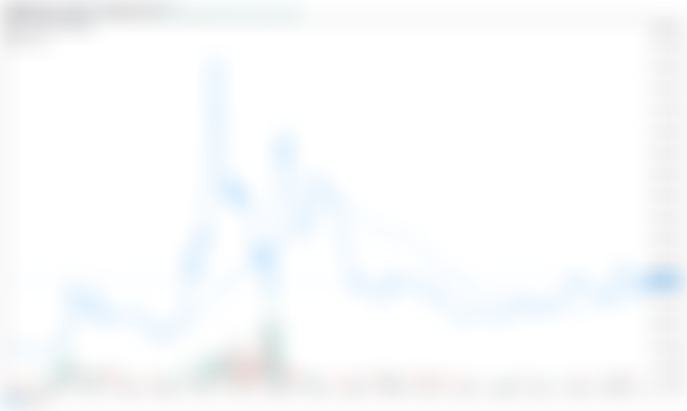 'ETH heeft sinds de oprichting 250% beter gepresteerd dan BTC': Raoul Pal roept discussie op