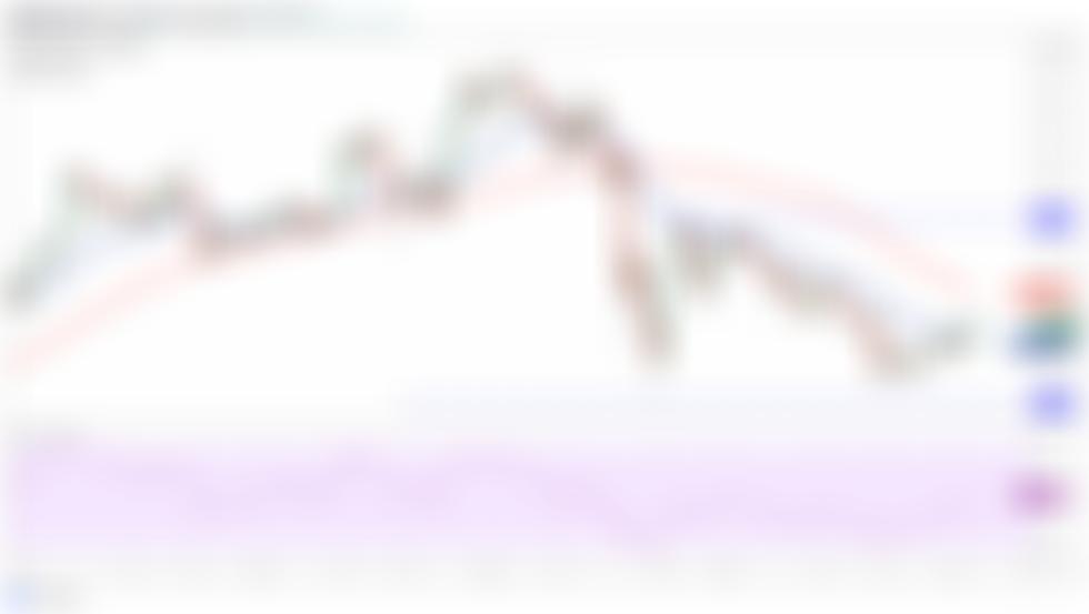 Top 5 cryptocurrencies om deze week te bekijken: BTC, ETH, UNI, ICP, AAVE