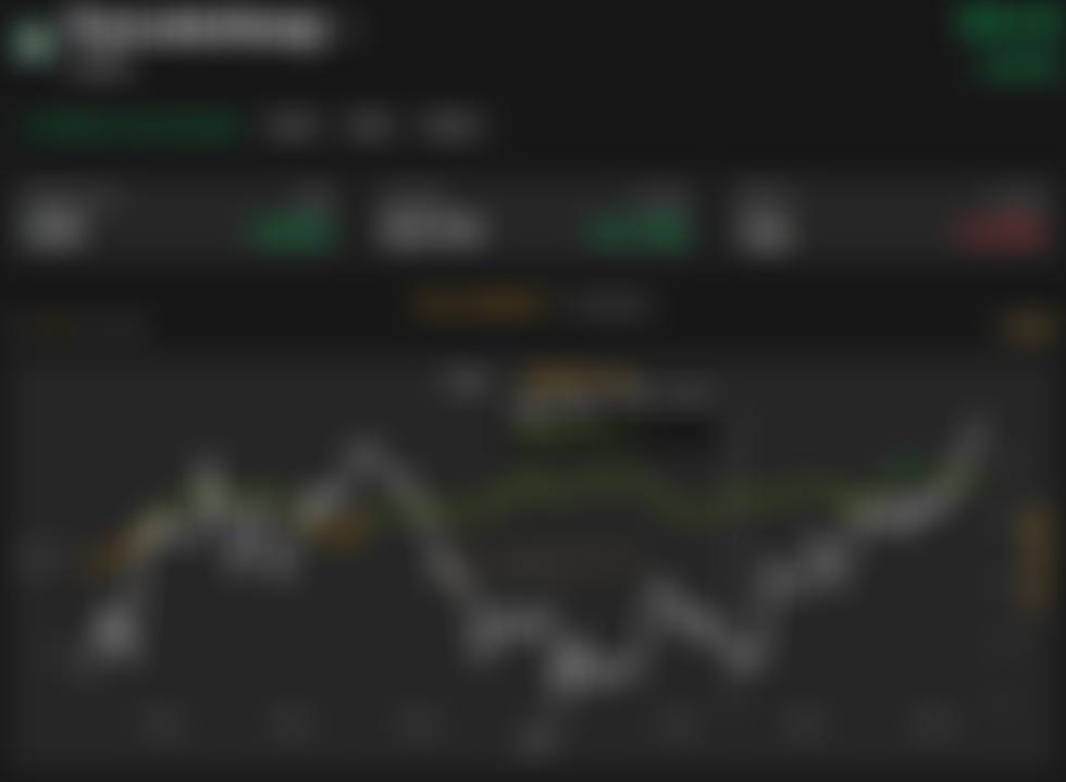 Az Altcoins kétszámjegyű nyereséget mutat, amikor a Bitcoin ára megközelíti a 37 000 dollárt