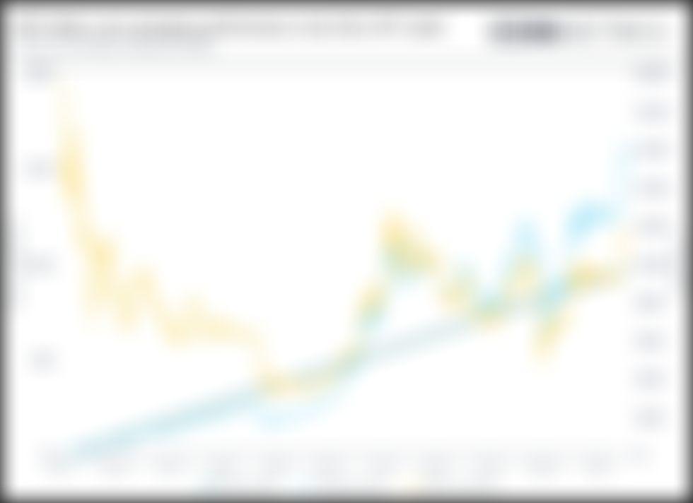 Altcoin Roundup: Inteligentní investoři nekupují jen poklesy, ale průměr dolarových nákladů