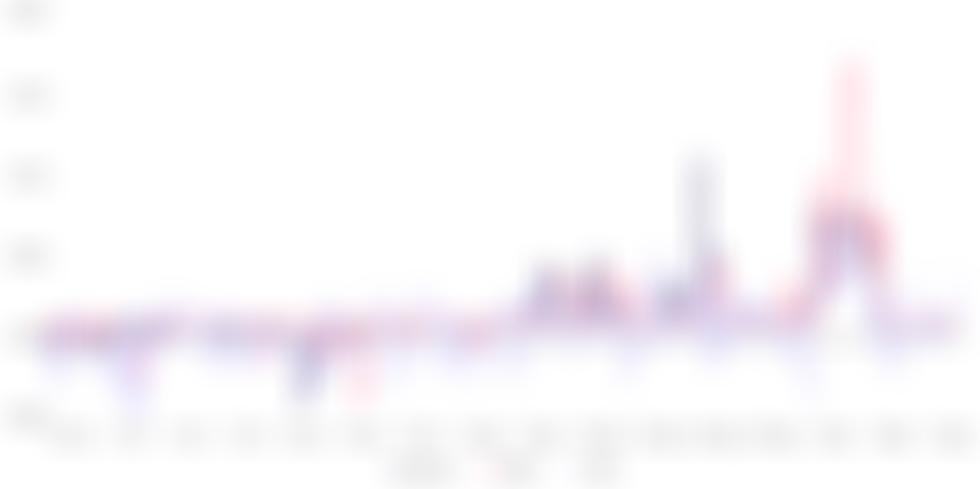 2 key Ethereum price metrics back traders' confidence in $3,800 ETH