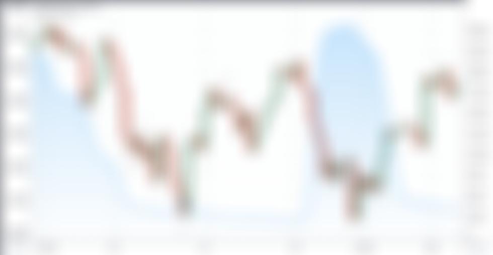 Bitfinex shorts brokkelen af, beren capituleren nadat Bitcoin boven de $30K . houdt