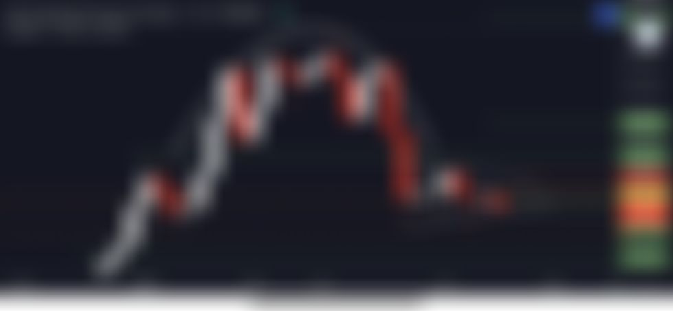 Analityk rynkowy ostrzega, że cena bitcoina wynosi 3-4 tygodnie od nowego przedziału od 24 000 do 29 000 USD