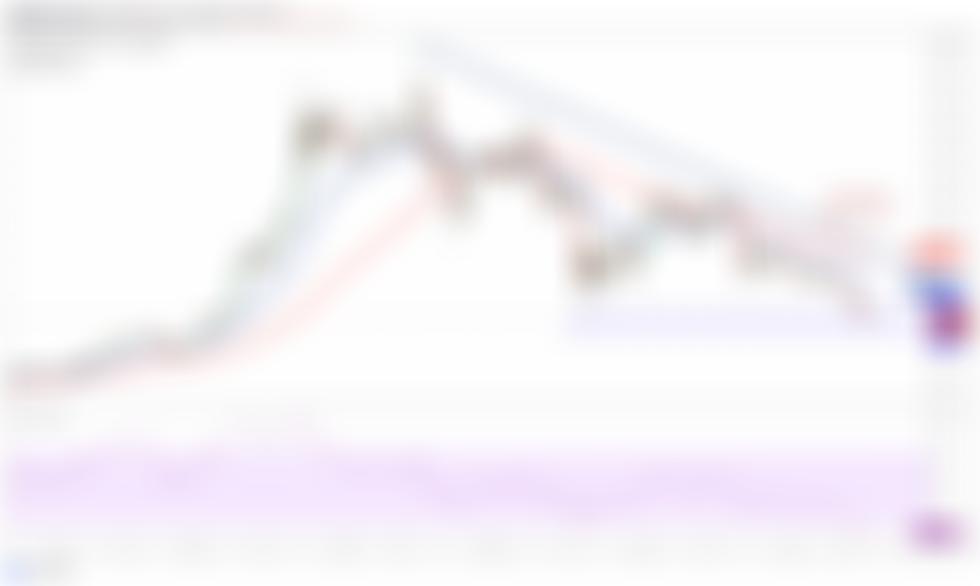 Top 5 kryptowalut do obejrzenia w tym tygodniu: BTC, MATIC, THETA, CRO, LEO