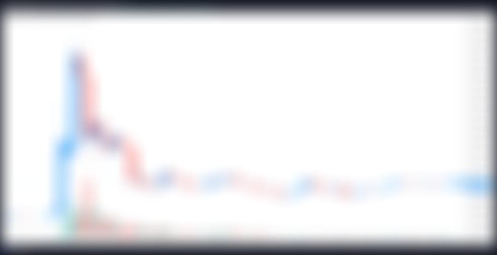 A Shiba Inu (SHIB) DEX ShibaSwap az indulás után 24 órával meghaladja az 1B dolláros TVL-t