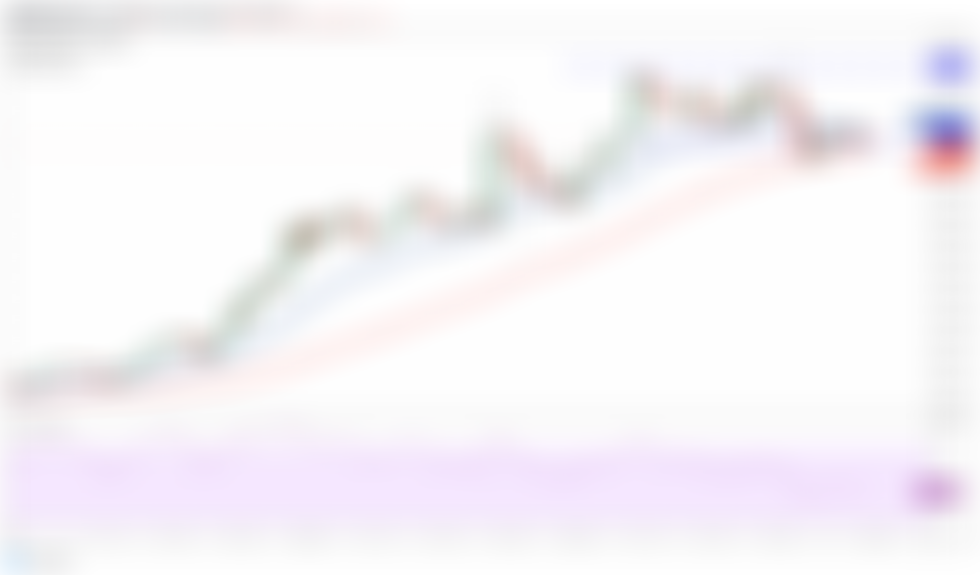 Prijsanalyse 31-3: BTC, ETH, BNB, ADA, DOT, XRP, UNI, THETA, LTC, LINK