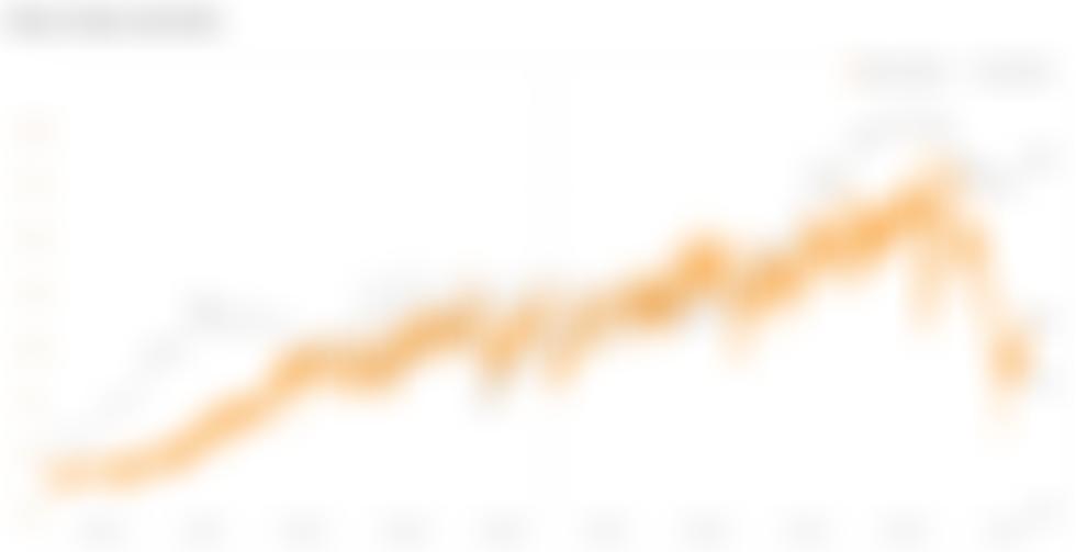 3 důvody, proč se cena Bitcoin Standard Hashrate (BTCST) zvýšila o 50%