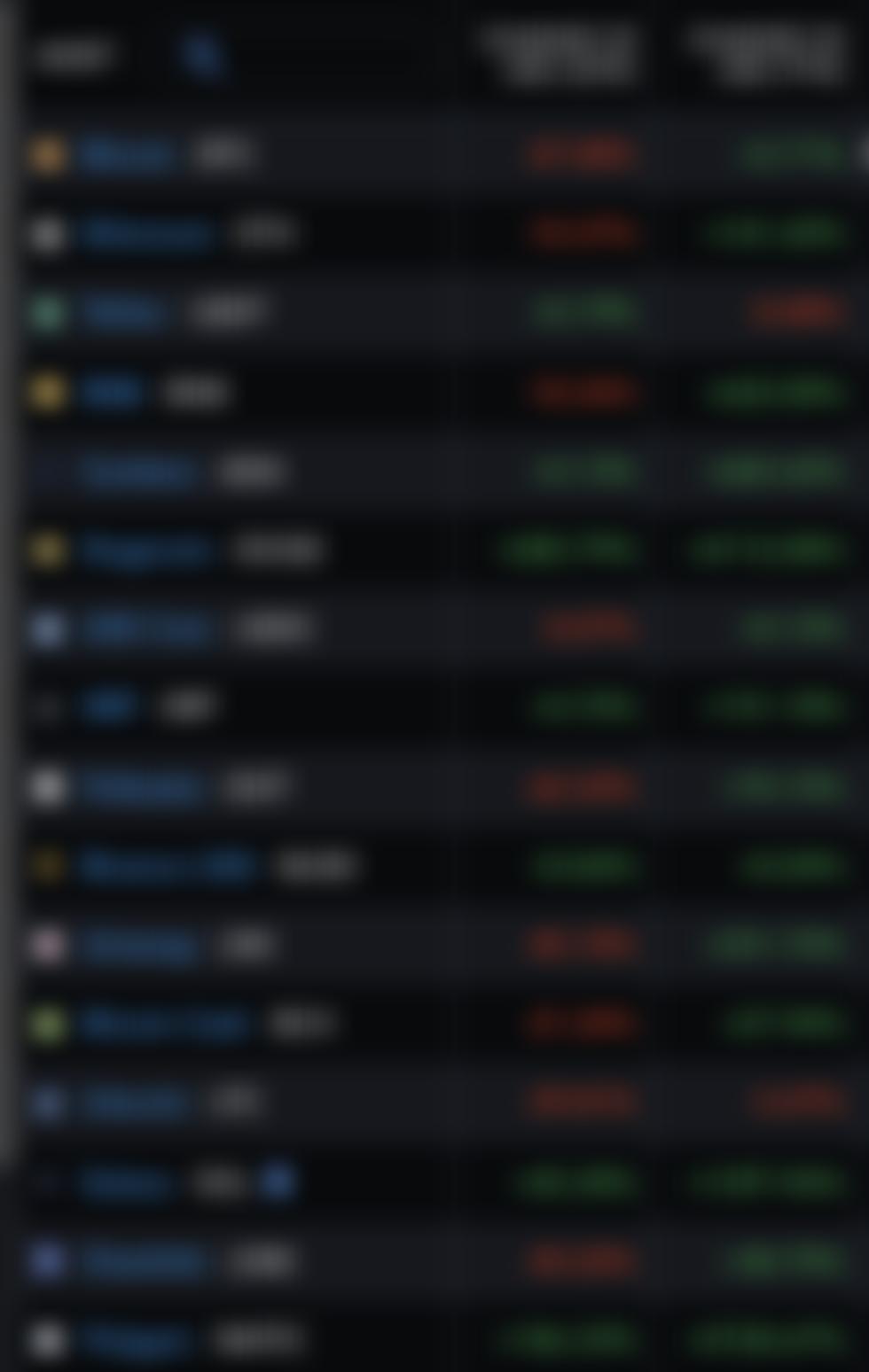 Ethereum, altcoiny riskují více negativního výsledku než bitcoiny, pokud BTC ztratí 30 000 $, varuje analytik