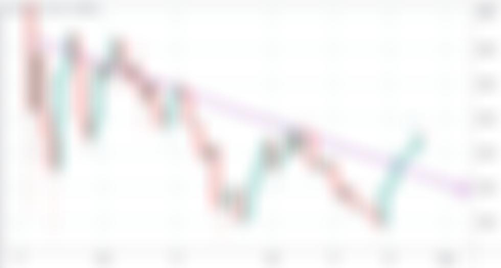 3 powody, dla których cena Ethereum może w najbliższym czasie nie osiągnąć 5000 USD