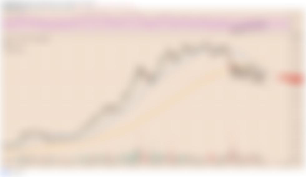 Klíčová metrika hybnosti bitcoinu naznačuje býčí divergenci, protože BTC se drží na 33 000 $