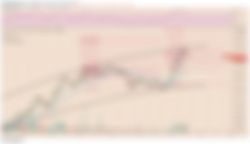 Osie Axie Infinity (AXS) prawie o połowę mniej niż po 971% byka