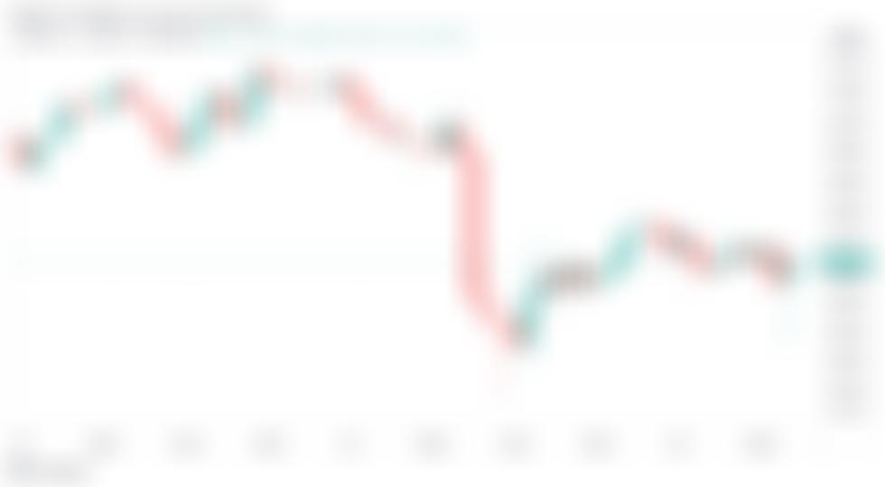 De volatiliteit van Bitcoin gaat door terwijl de BTC-prijs de kritieke wekelijkse afsluiting nadert