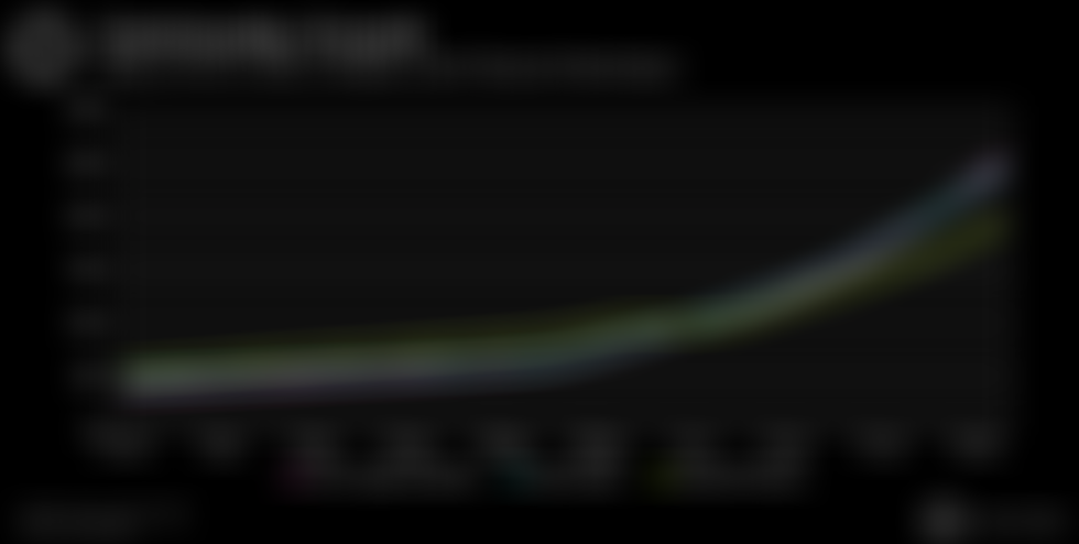 Der Preis für Small Love Potion (SLP) verdoppelt sich, da das Nutzerwachstum von Axie Infinity explodiert