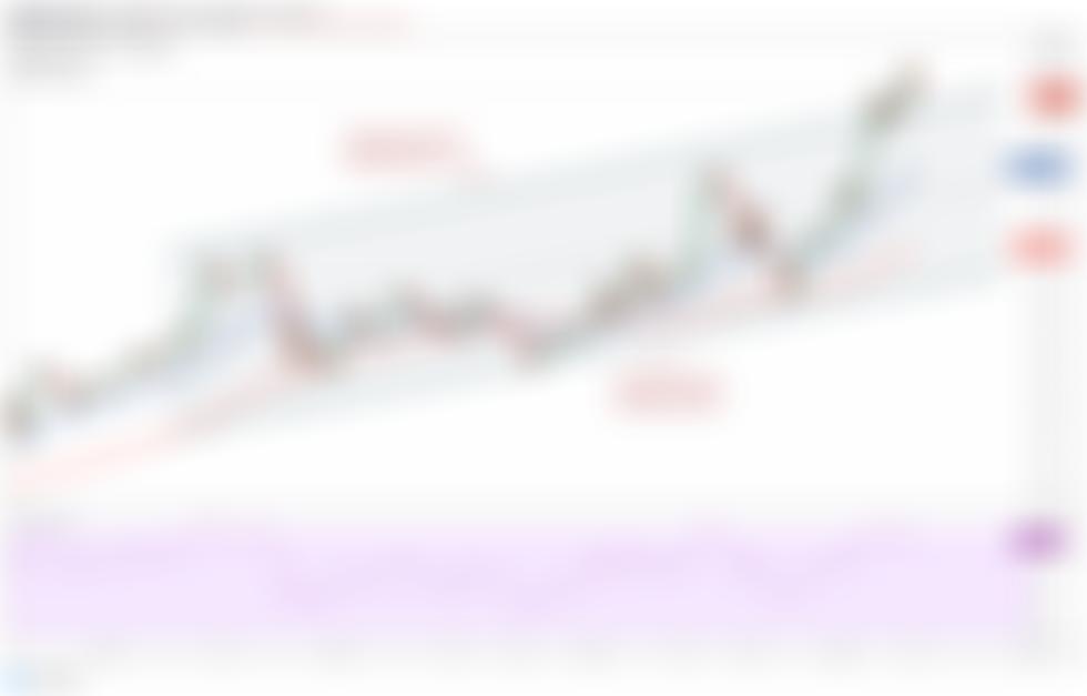 Cenová analýza 5/10: BTC, ETH, BNB, DOGE, XRP, ADA, DOT, BCH, LTC, LINK
