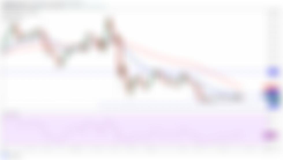 Prijsanalyse 7/9: BTC, ETH, BNB, ADA, DOGE, XRP, DOT, UNI, BCH, SOL