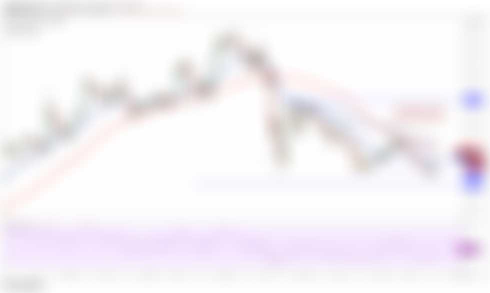Price analysis 7/23: BTC, ETH, BNB, ADA, XRP, DOGE, DOT, UNI, BCH, LTC