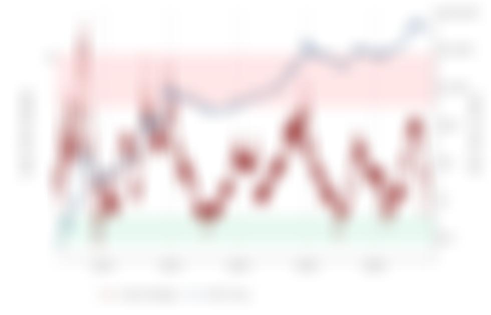 """Metrika bitcoinů vidí v pohybu """"pekelný odraz"""", který historicky ohlašuje dno ceny BTC"""