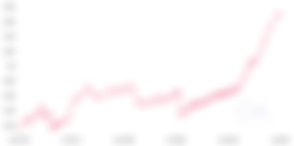 Trzycyfrowe zyski sprawiają, że Dogecoin i Ethereum Classic są najlepszymi graczami drugiego kwartału