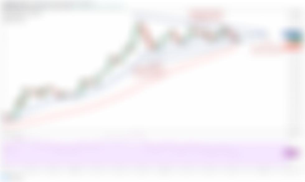 Preisanalyse 3/24: BTC, ETH, BNB, ADA, DOT, XRP, UNI, THETA, LTC, LINK