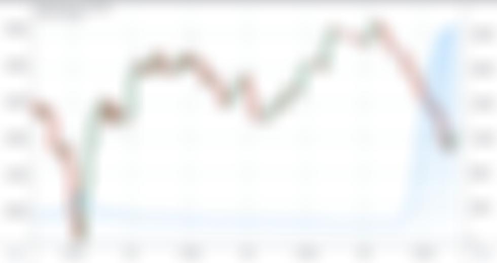 Gegevens kunnen niet concluderen dat Bitfinex-shorts de Bitcoin-prijs drukken