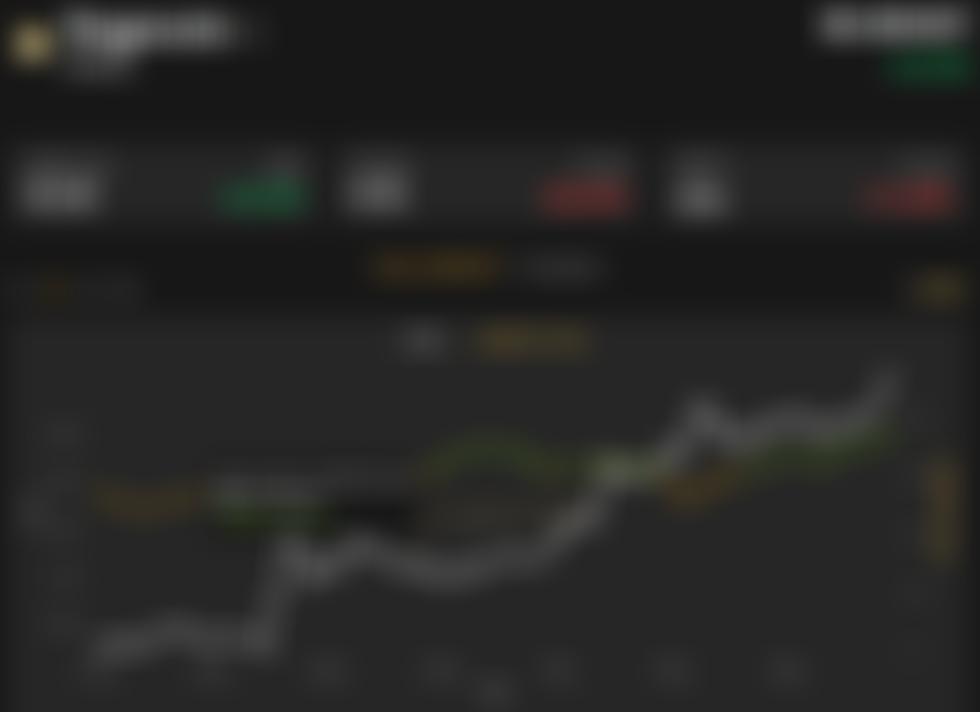 Price analysis 5/3: BTC, ETH, BNB, XRP, DOGE, ADA, DOT, UNI, LTC, BCH