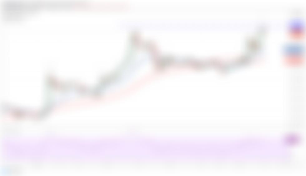 Prijsanalyse 4/12: BTC, ETH, BNB, XRP, ADA, DOT, UNI, LTC, LINK, XLM