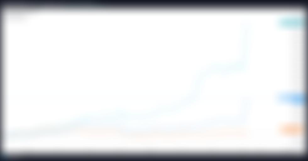 A Coinbase listázási hatása újra megjelenik, amikor az Ankr, a Curve (CRV) és a Storj rally