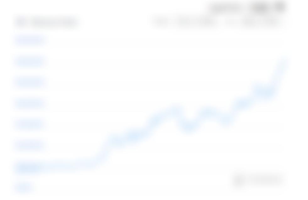 Mede-oprichter van Ethereum, Vitalik Buterin, wordt miljardair terwijl Ether $ 3K bereikt