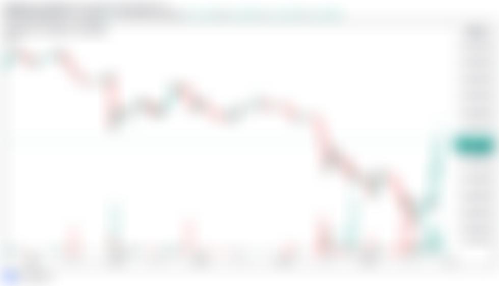 Dogecoin wint 8% nadat Elon Musk zegt dat DOGE-betalingen concurreren met Bitcoin, Ethereum
