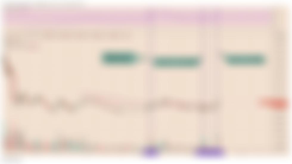 Shiba Inu (SHIB) vyskočila o 40% na kryptické doporučení Elona Muska, seznam Coinbase
