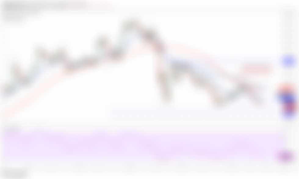 UNI/USDT daily chart. Source: TradingView