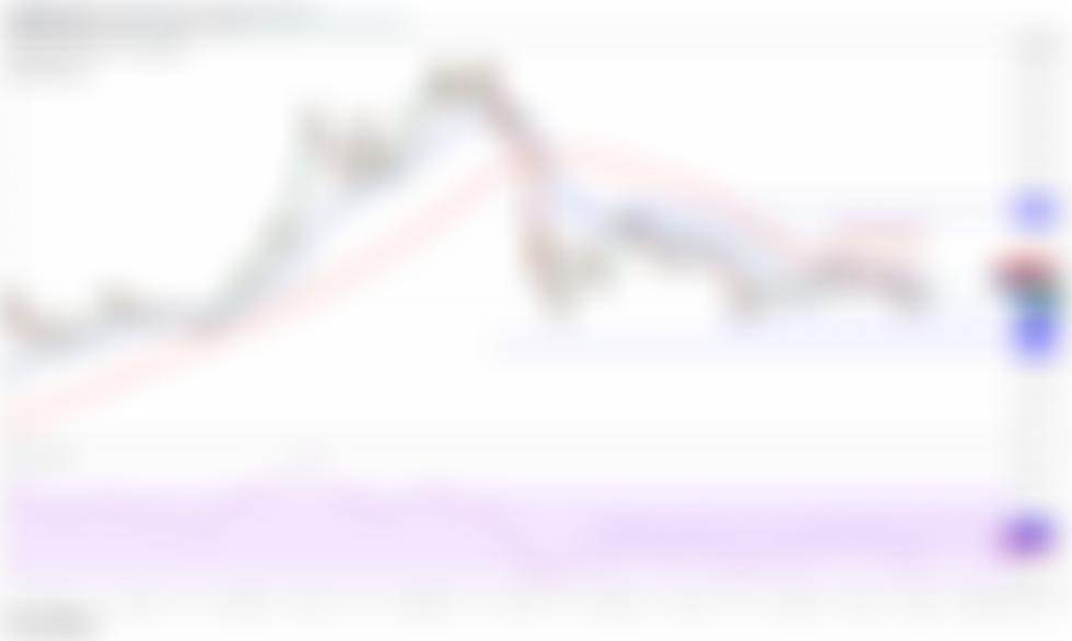 Price analysis 7/21: BTC, ETH, BNB, ADA, XRP, DOGE, DOT, UNI, BCH, LTC