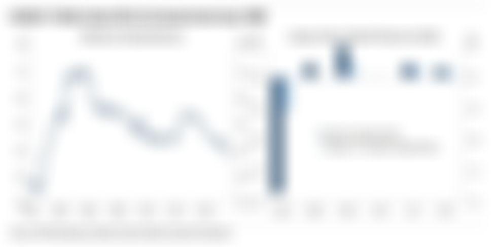 Dit is waarom april misschien wel de beste maand tot nu toe is voor de Bitcoin-prijs