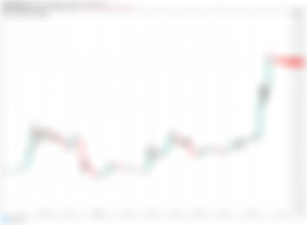 Waarom ziet XRP een monsterrally als Ripple slechts $ 3 miljard waard is op de secundaire markt?