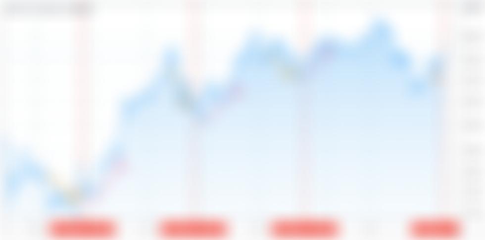 Data shows the 'Bitcoin price drops ahead of CME expiries' claim is a myth