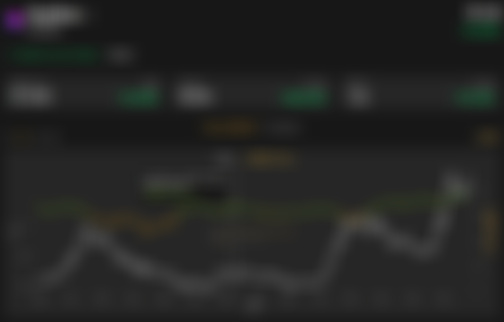 Fungovatelné tokeny stoupají, i když cena bitcoinu klesne téměř na 32 000 $